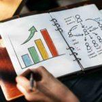 Invest In Digital Marketing